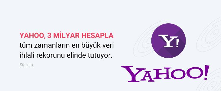 Tarihin En Büyük Veri İhlalleri-Yahoo